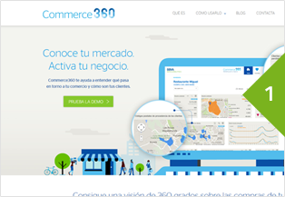 Commerce 360