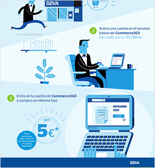 Infografia E-Commerce