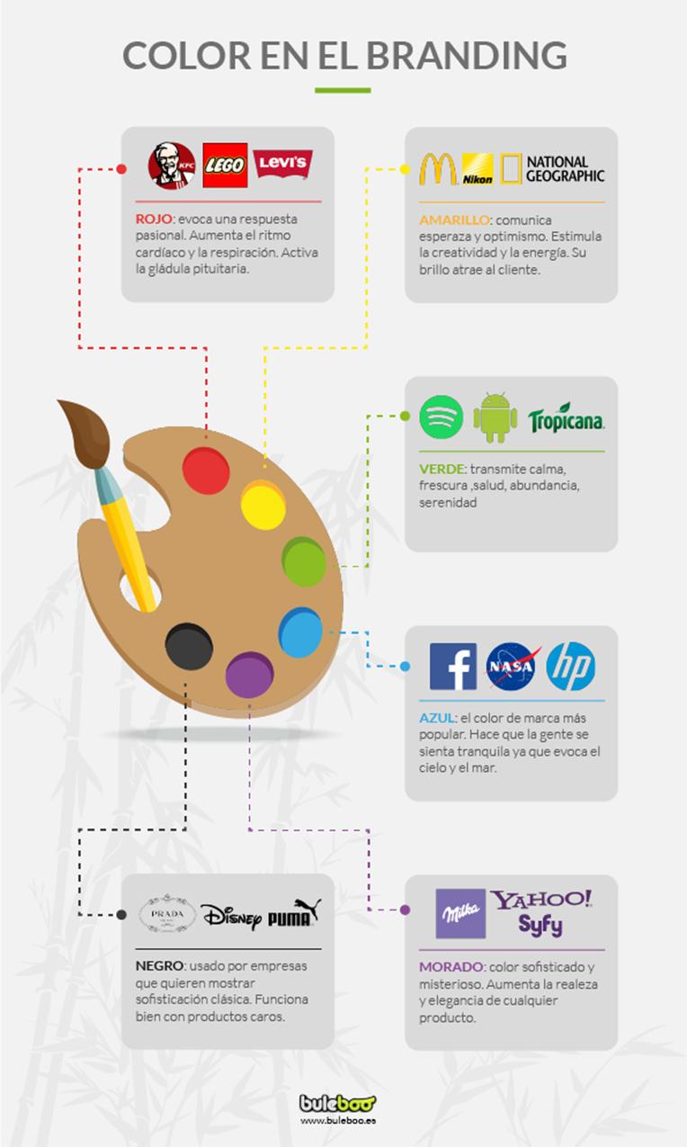 Color Branding