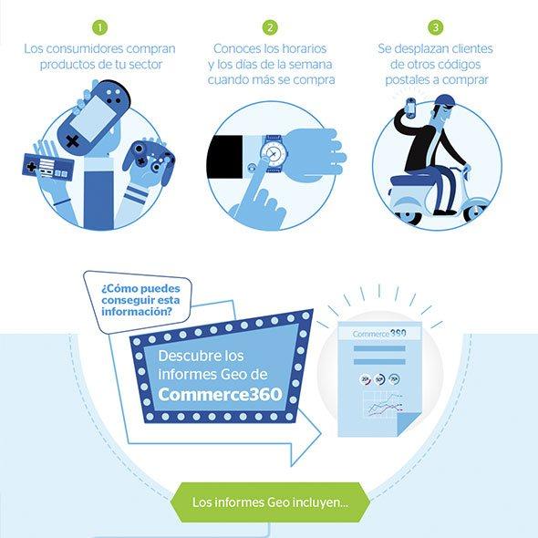 infografia ayudan conectar